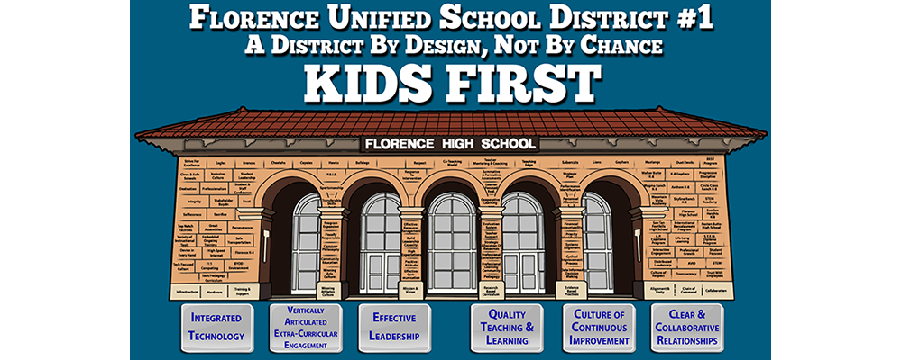 FUSD Building By Design Logo image